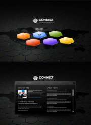 Communication - HTML5 templates